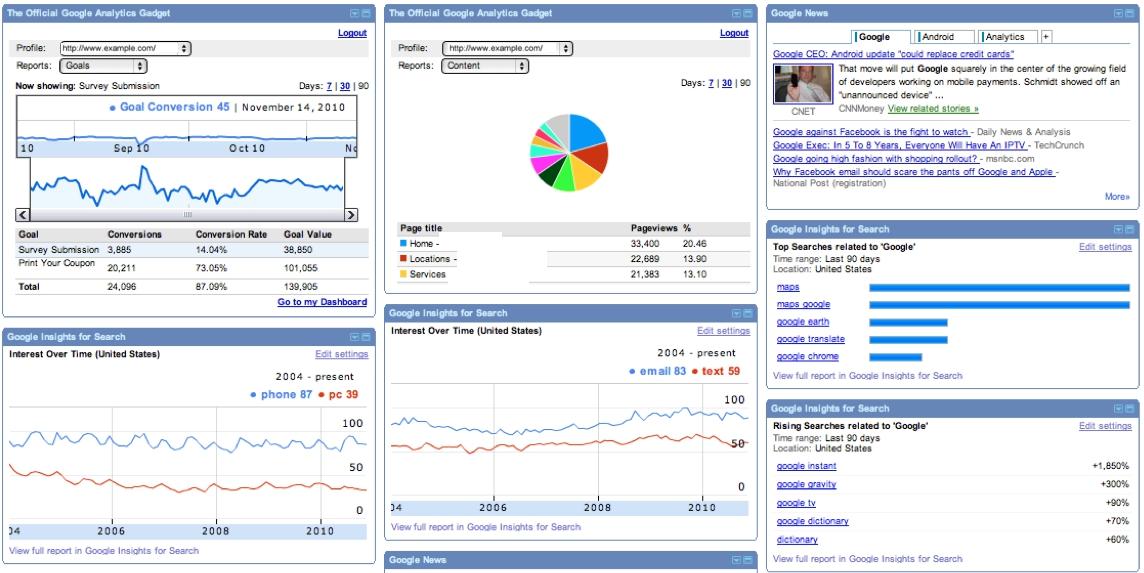 Gadget Google Analytics pour iGoogle : l'affichage de plusieurs rapports