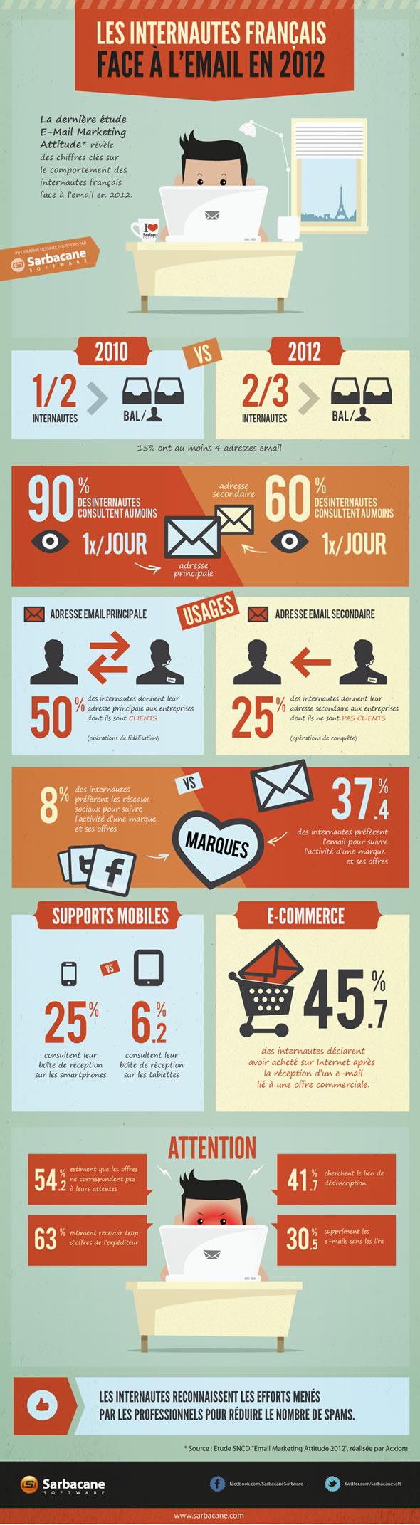 infographie-email