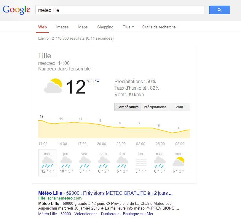 onebox météo google