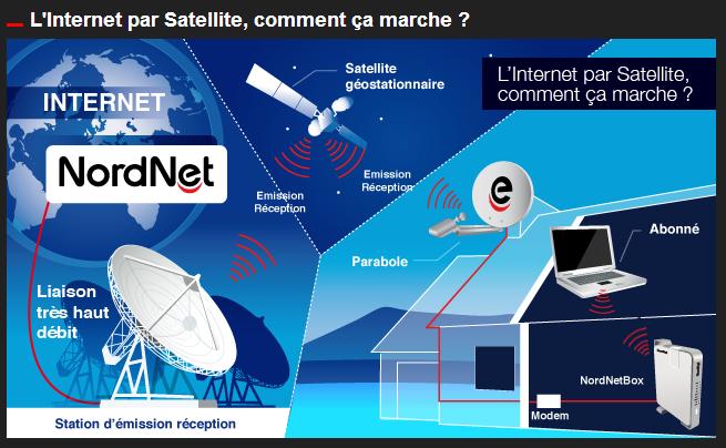 internet sateliite pro