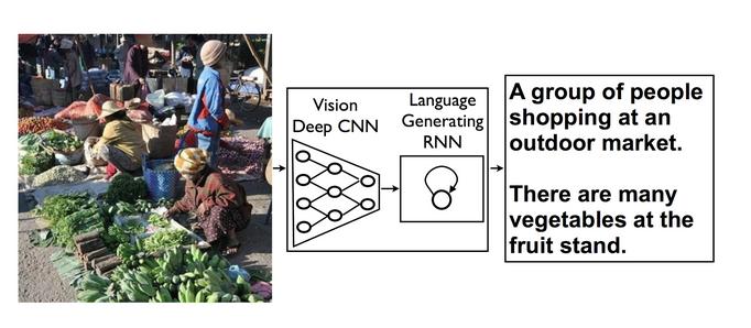 google algorithme images