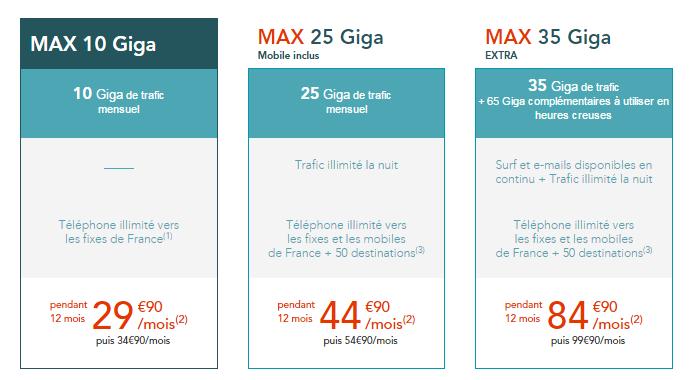 internet satellite gamme MAX