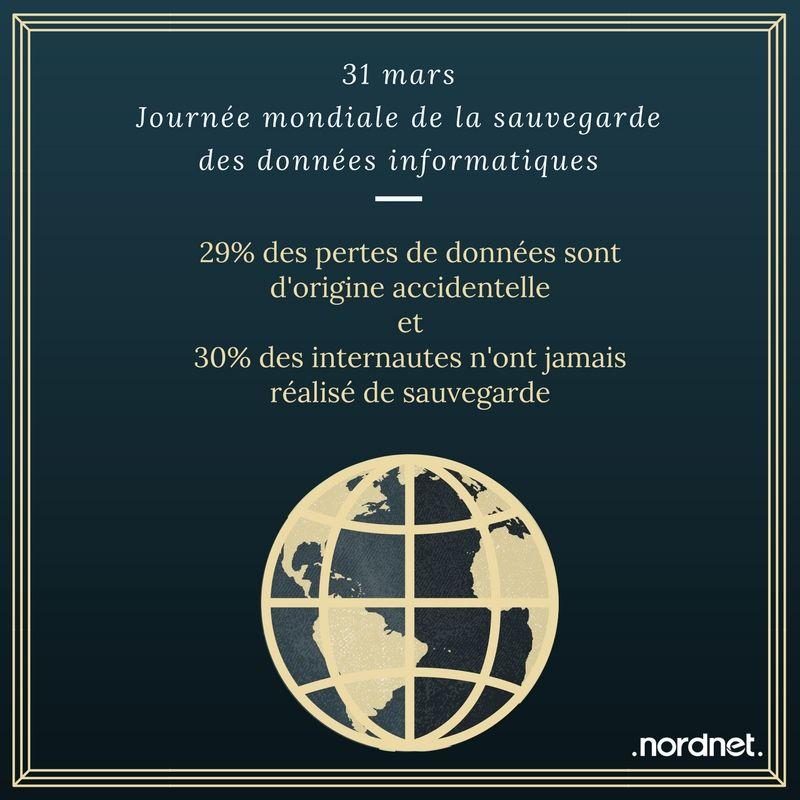 Journée mondiale de la sauvegarde des données informatiques : bien ...