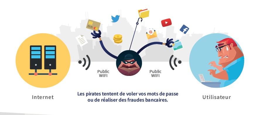 infographie freedome
