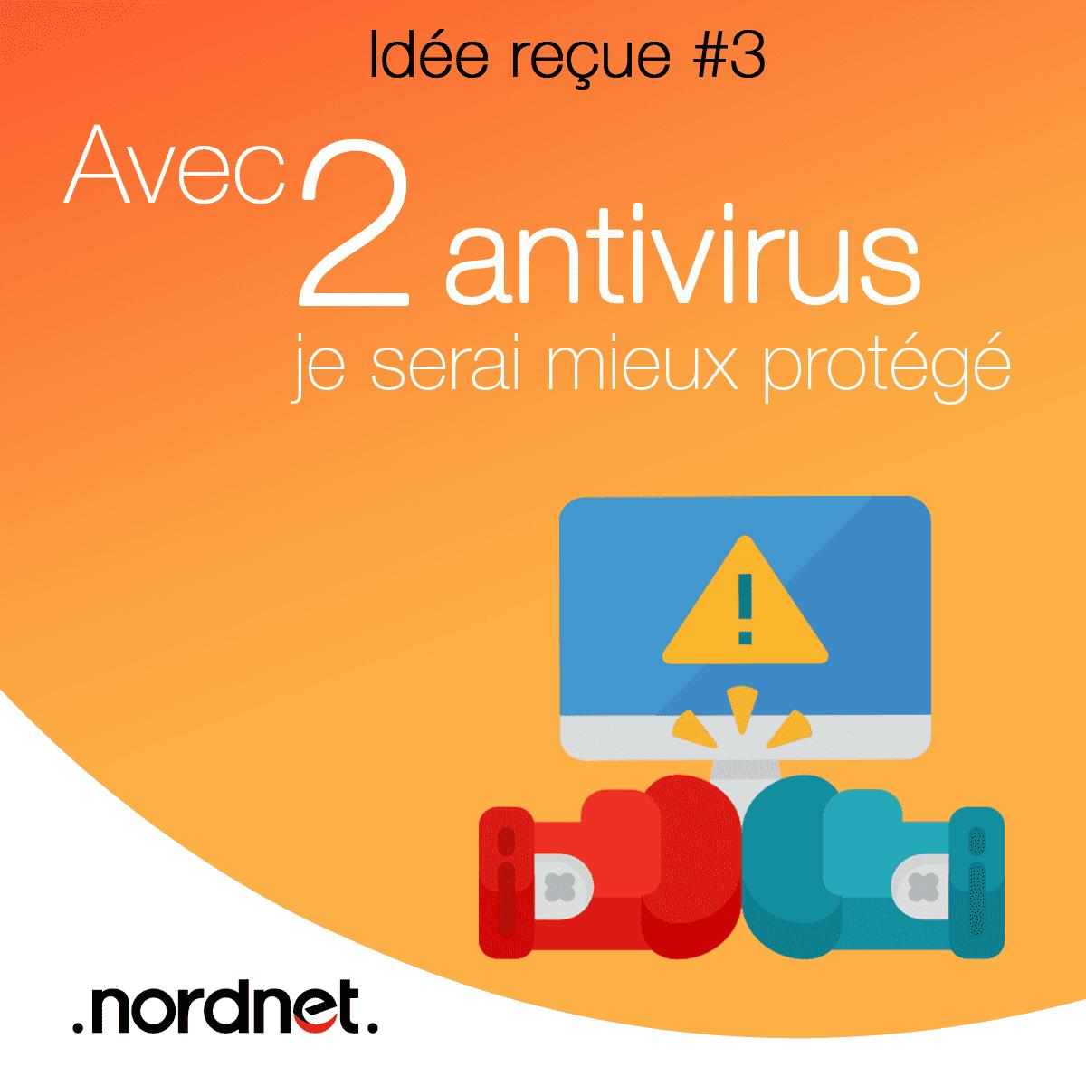 antivirus idée reçue